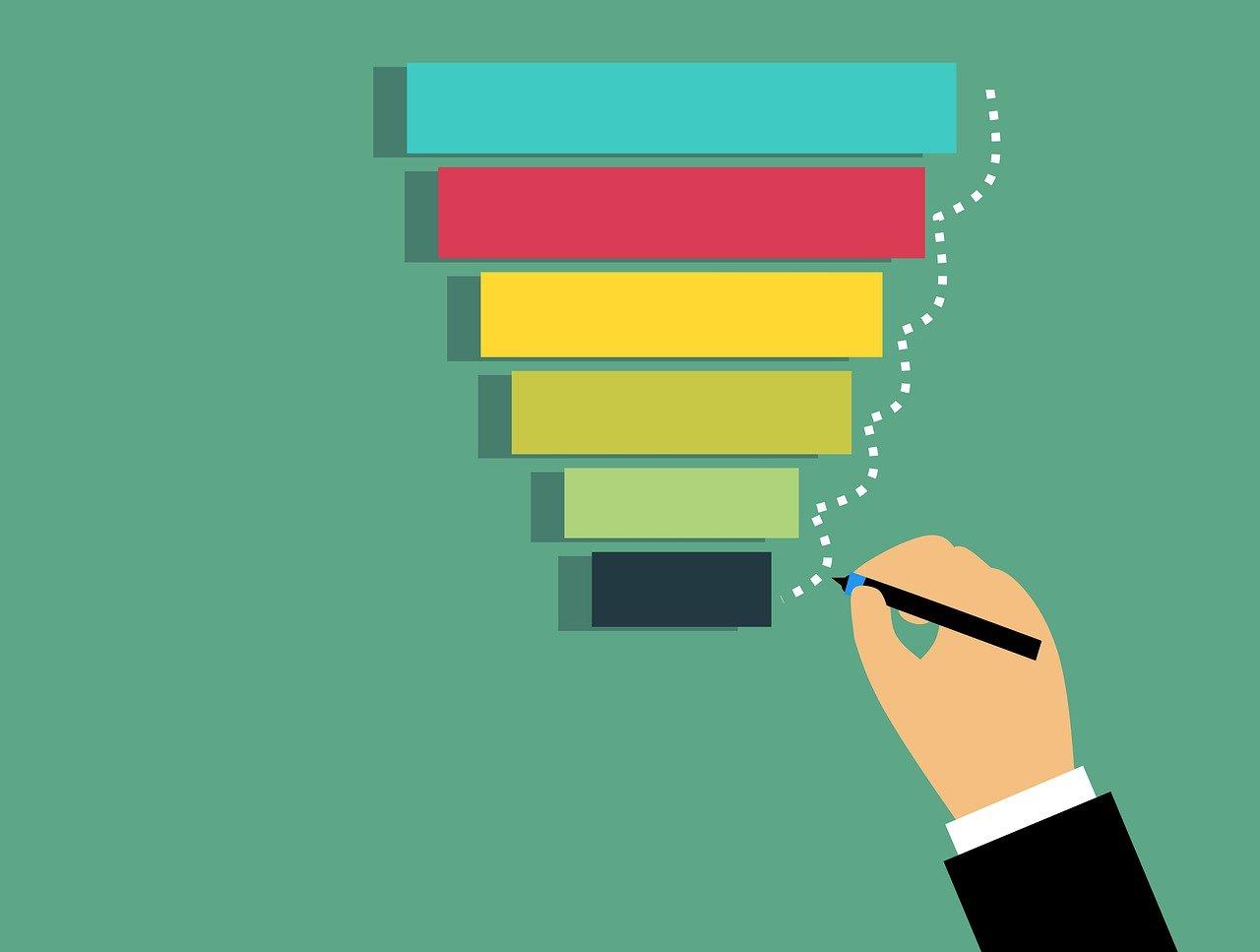 Funnel Marketing, la strategia ad imbuto per aumentare le tue vendite